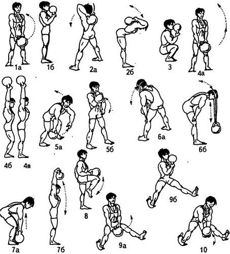 тренировка с гирями в картинках