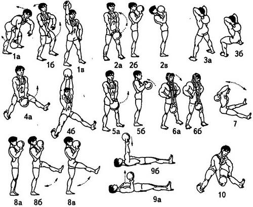 Тренировка с гирями в домашних условиях